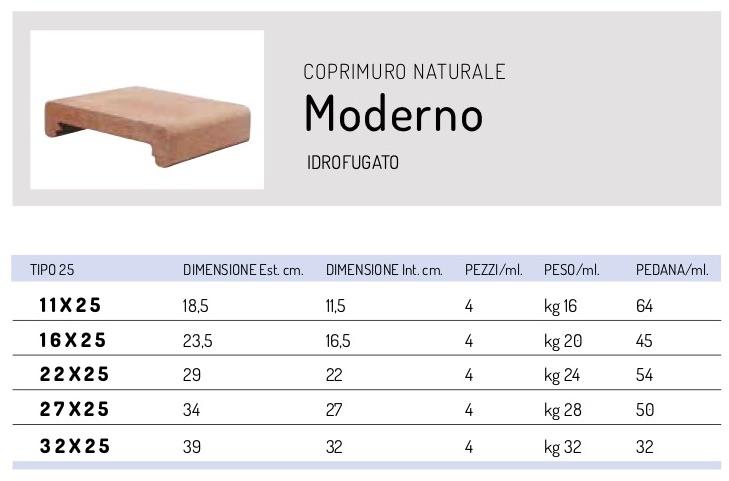 Coprimuro coprigradini copriscale e capiteste in cemento for Copri muro esterno prezzi